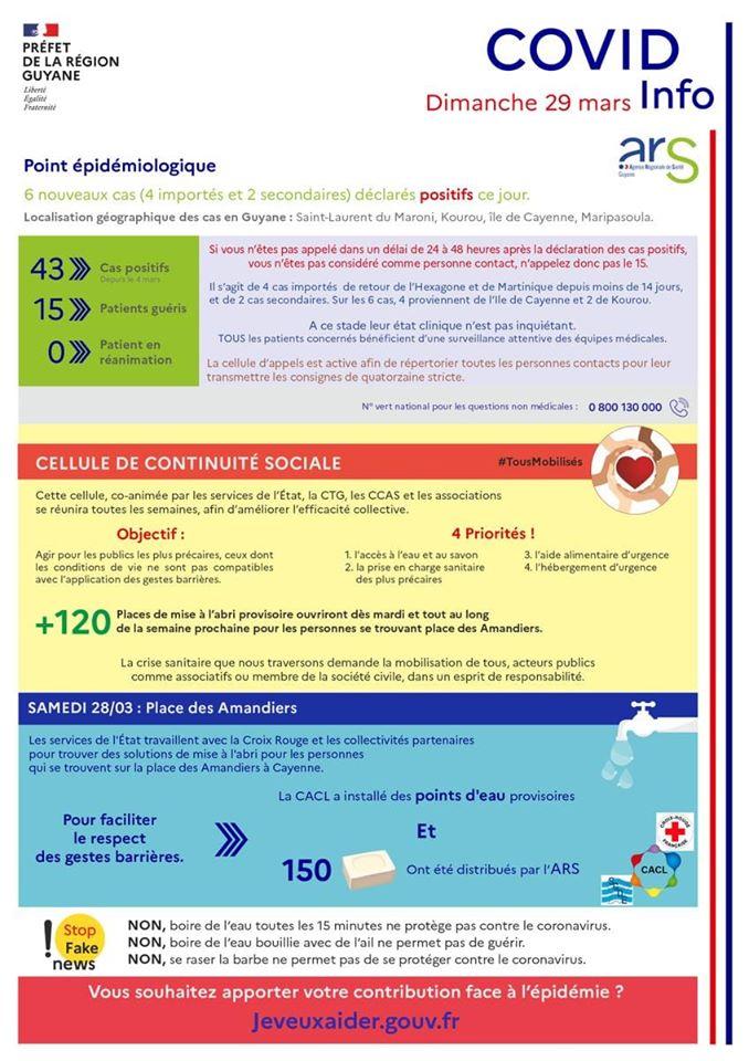 [Coronavirus guyane] : point de situation du 29 mars à 19h avec Préfet de la région Guyane et Agence Régionale de Santé Guyane