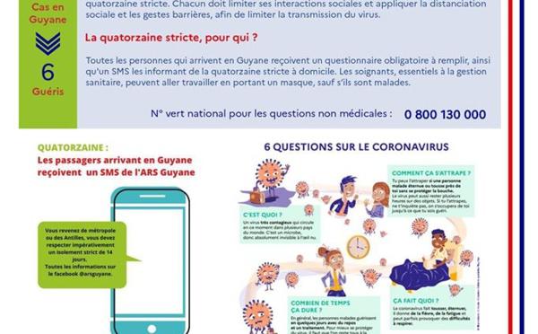 [Coronavirus guyane] : point de situation du 22 mars à 17h avec Préfet de la région Guyane et Agence Régionale de Santé Guyane
