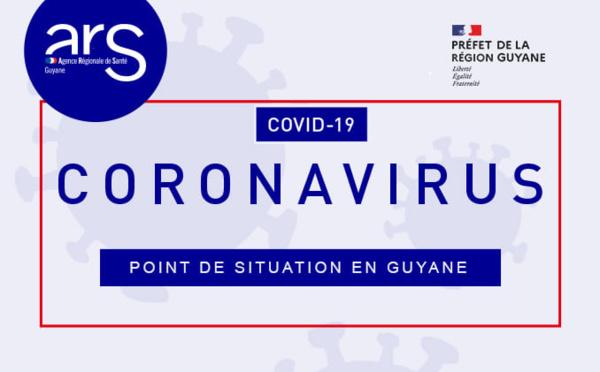 [Coronavirus guyane] : point de situation du 01 avril à 23h avec Préfet de la région Guyane et Agence Régionale de Santé Guyane