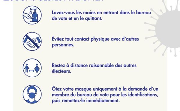 #Elections : Focus sur les élections territoriales des 20 et 27 juin 2021