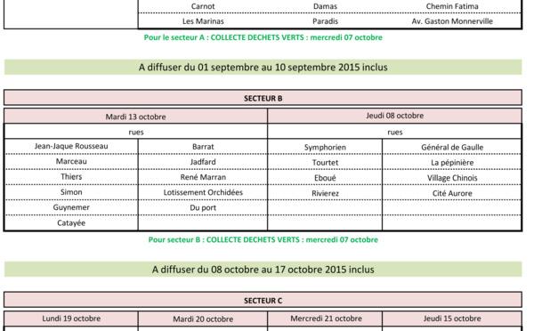 Planning de collecte des encombrants et des déchets verts pour le mois d'OCTOBRE 2015